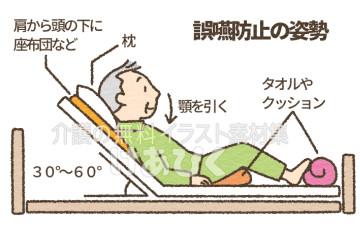 誤嚥防の座位姿勢のイラスト(ベッド)