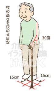 杖の高さ(長さ)を決める基準のイラスト