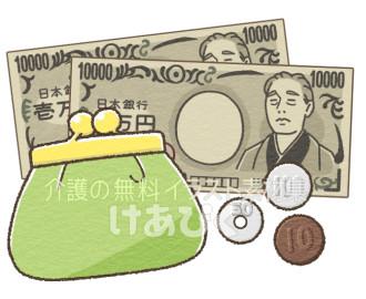 財布(がま口)とお金のイラスト