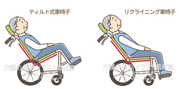 ティルト式車椅子とリクライニング車椅子の違いのイラスト