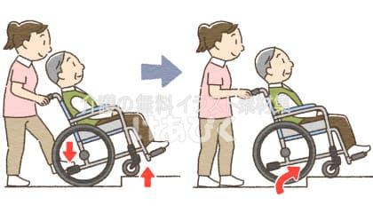 車椅子で段差を越えるイラスト